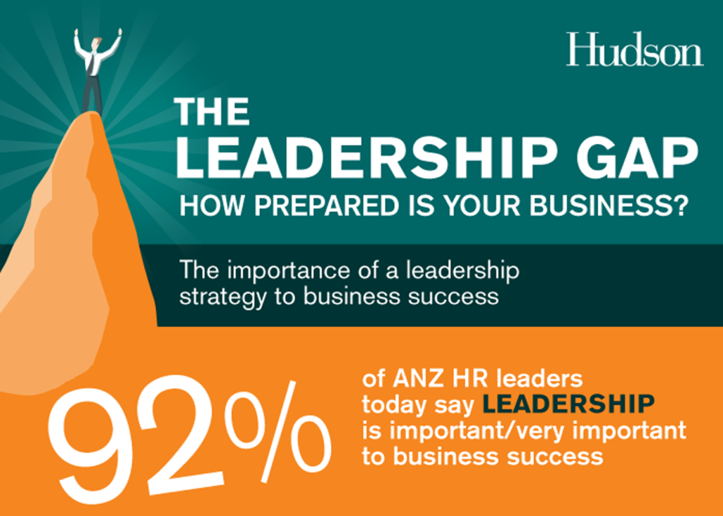 leadership gap - how prepared is your business infographic